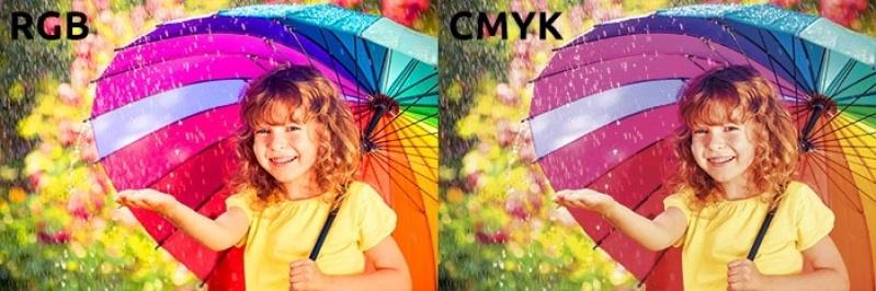 Gráfica Impressão de Revistas em Sp Macedo - Gráfica Impressão de Malas Diretas
